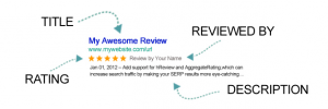Star-Ratings in Google