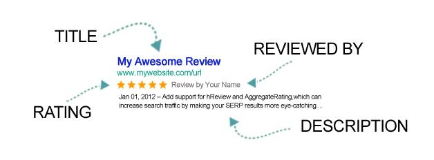 How to show Star Ratings in Google Search Results